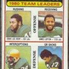 JAMES LOFTON 1981 Topps #151.  PACKERS