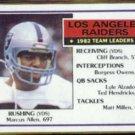 MARCUS ALLEN 1983 Topps Leaders #293.  RAIDERS