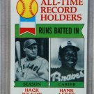 1979 Topps Baseball #412 Wilson/Aaron All-Time Record Holders Pack Fresh