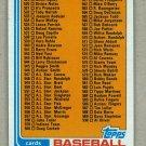 1982 Topps Baseball #634 Checklist 529-660 Pack Fresh
