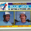 1982 Topps Baseball #606 Blue Jays Team Checklist Pack Fresh