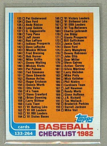 1982 Topps Baseball #226 Checklist 133-264 Pack Fresh