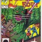 Fantastic Four # 271, 8.0 VF