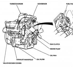 13 detroit diesel engine manuals cd dvd, 2142 pages Detroit Diesel Series 60 Engine Diagram 4d2a349c8bb63_194852n jpg