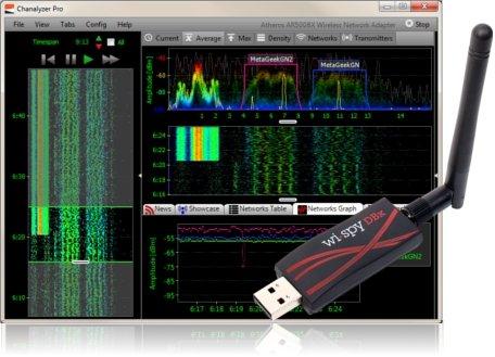 Metageek Wi-Spy Dbx Chanalyzer