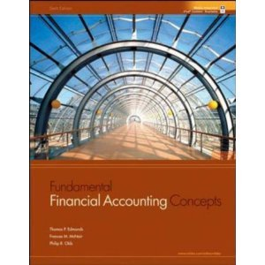 Fundamental Financial Accounting Concepts Harley-Davidson Annual Report ISBN-13: 978-0073367774