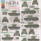 Bison Decals 1/35 Spanish Civil War Republican T-26 & BT-5 35134