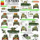 Bison Decals 1/35 T-26 Tanks Spanish Civil War 35179