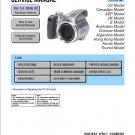 SONY DSC-H2 DIGITAL CAMERA SERVICE REPAIR MANUAL