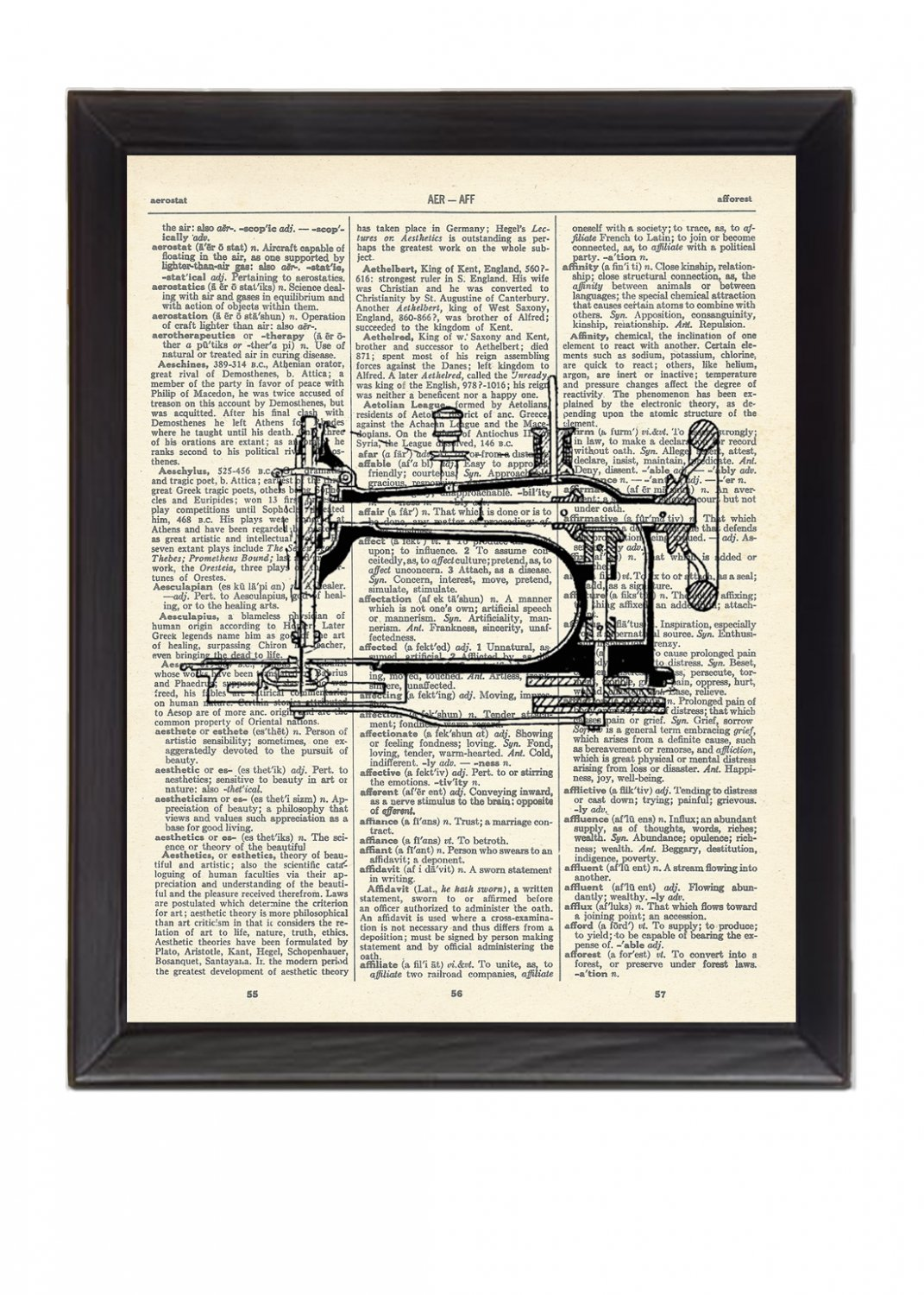 Anatomy Sewing Machine Printed On 1900's Dictionary Page 8x10