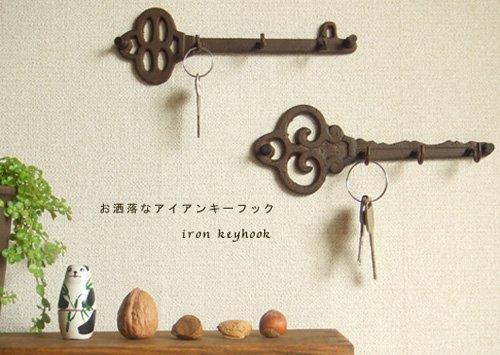 Keys on the wall