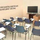 Inspirational Teacher Classroom School Wall Quote Sticker Decal