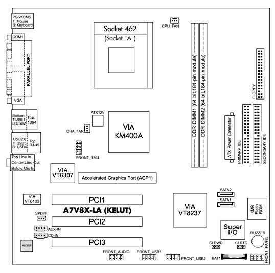 hp kelut motherboard service manual