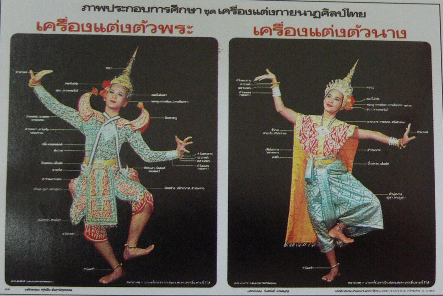 Thai Origin Original Tradition Master Thailand Dance Dancing Costume Poster NEW