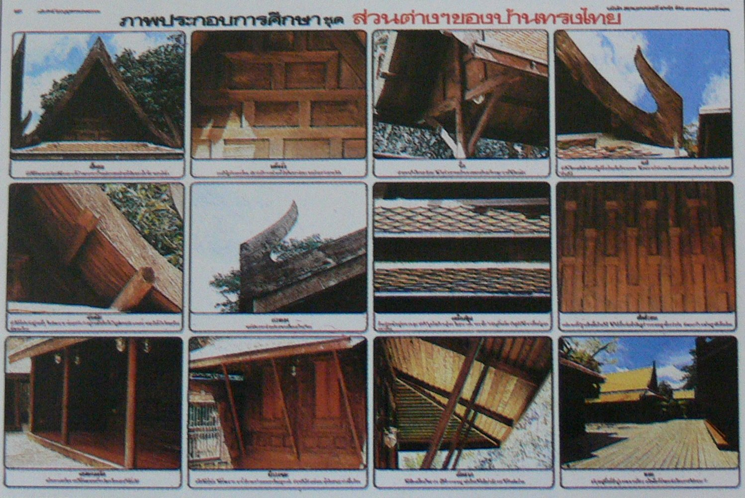 Parts of Thai Traditional Style House Education Poster Collection Wood Housing