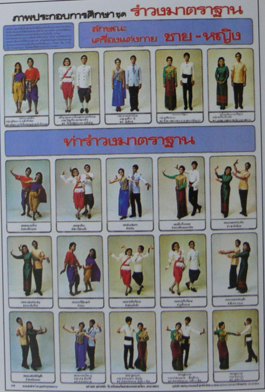 Thai Original Tradition Folk Dance Dancing Art Thailand Education Train Poster