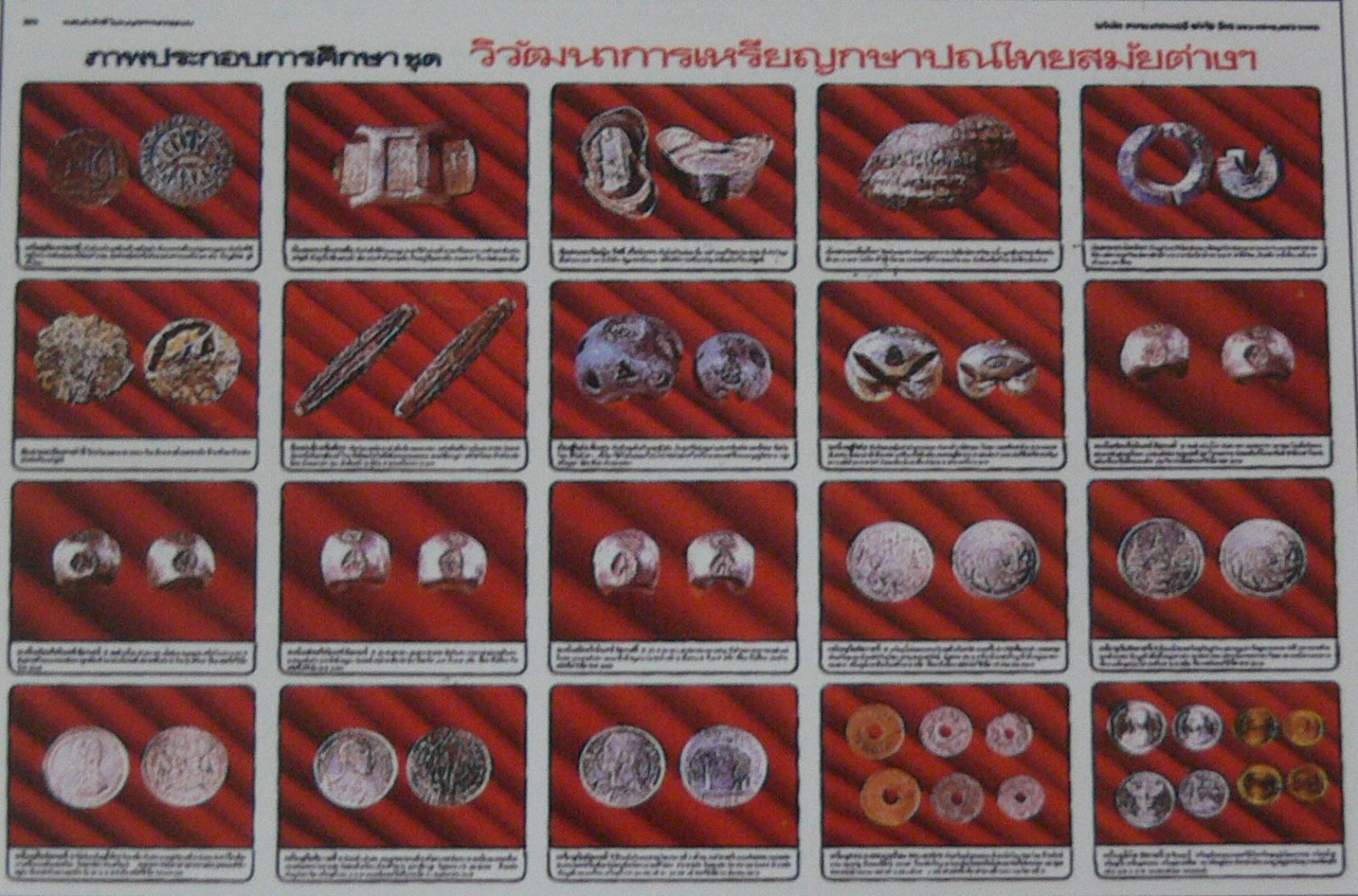 Thai Thailand Coin Development Ancient till Current Poster Collection Era Grub Round Shape