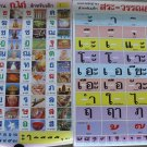 Thai Language Alphabet Consonant Vowel Number Tone Mark 2 Posters Training Study