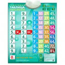 Talking Multiplication Table Electronic Poster