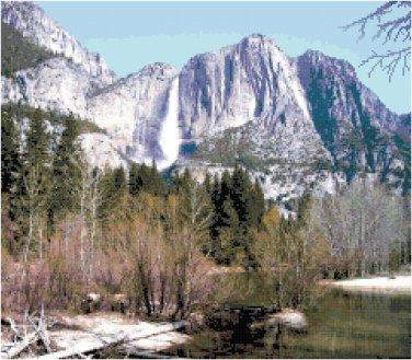 Yosemite Falls Pattern Chart Graph