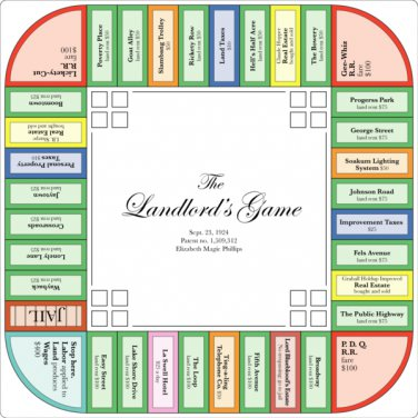 Antique Landlord's Game Board Pattern Chart Graph