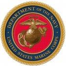 United States Marine Corps Seal pattern chart graph