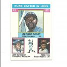 George Scott/John Mayberry/Fred Lynn 1976 Topps A.L. RBI Leaders Card #196 Brewers/Royals/Red Sox