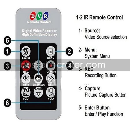 Smoke Detector Style Camera (Sony CCD)