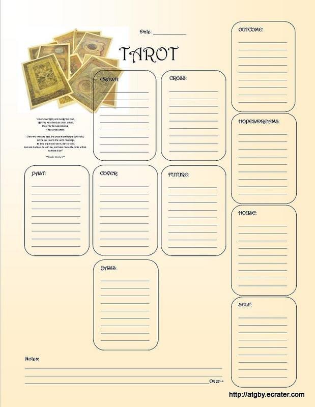 Tarot Grimoire Page