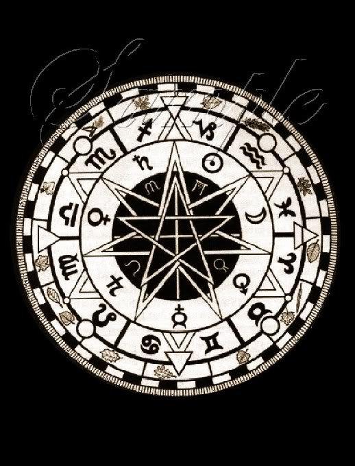 VINTAGE PAGAN MAGIC CIRCLE RITUAL CANVAS ART PRINT BIG