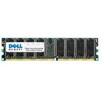 512 MB Ram (Desktop)