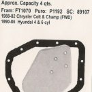 KM-171,172 (KM170-2BP) 12 Bolt Pan Transmission Kit