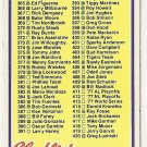 "Topps '78' Baseball ""CHECKLIST"" Card (364-484) #435"