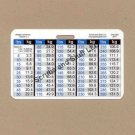 Weight Conversion Badge Card Horizontal General Range
