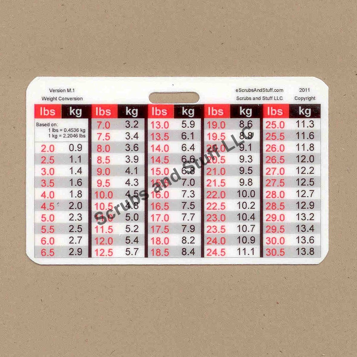 Weight Conversion Badge Card Horizontal Pediatric Range