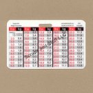 Weight Conversion Badge Card Horizontal Pediatric Range