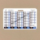 Weight Conversion Badge Card Horizontal Upside-down Version General Range