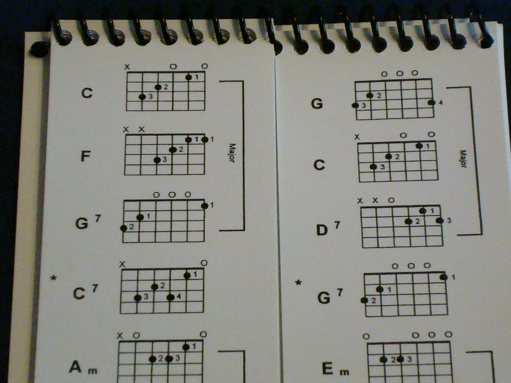 Joe Pass Chord Solos For Guitar Vibes and All Keyboard