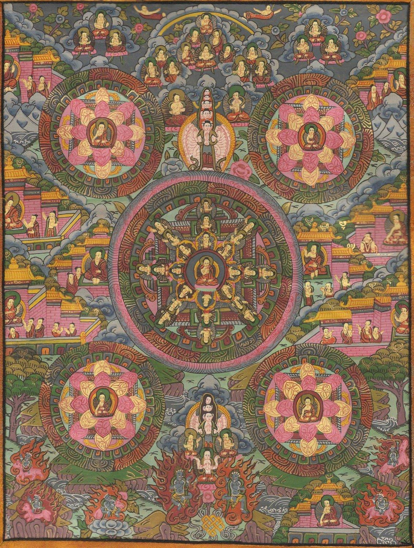 Thangka Wall Hanging Art Of Silk Blog Tibetan Thangkas