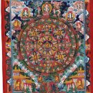 Pancha Buddha Thangka Painting Handmade Buddhist Mandala Decor Spiritual Art