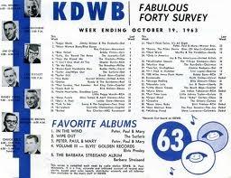 KDWB Rob Sherwood-broadcasting from Minnesota State Fair   9/3/73  2 CDs