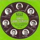 KILT Steve Lundy 7/7/66  1 CD