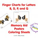 Finger Charts for Letters B, D, P, and Q Memory Aid, Poster, and Coloring Sheets PDF