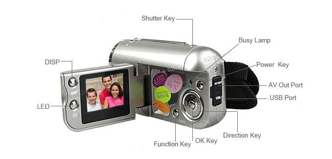 1.3 Mega Pixels mini video camera dv136