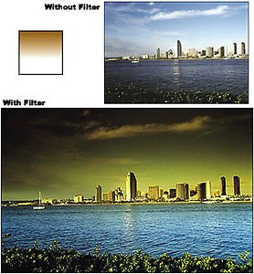 Cokin 133 A133 Gradual Yellow Y2 Filter  for A Series Holder  Brand New