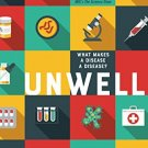 Unwell: What Makes a Disease a Disease? by Mike McRae [eBook]