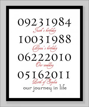 Customized print with Important dates - Weddings, Births, Engagements, Graduation -etc.