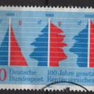 Germany 1989 - Scott 1582  used - 80pf, Social Security Pension Insurance cent. (E-291)