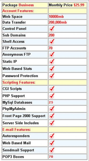 Business Web Hosting Package Monthly Price $25.99