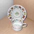 International Collectors Guild - Zodiak Signs - Cup and Saucer